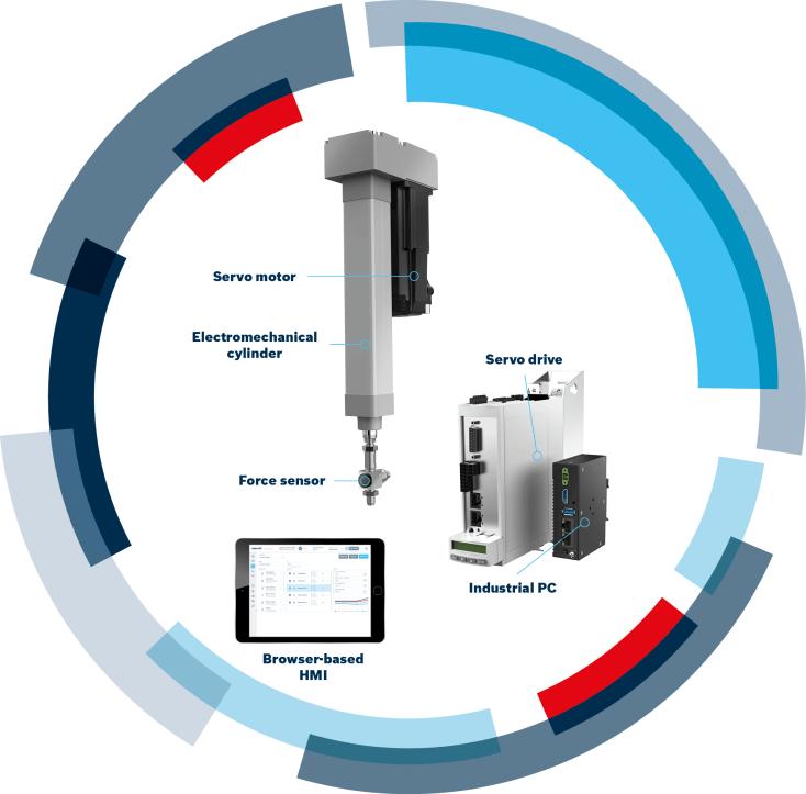 Bosch Rexroth smart function kit